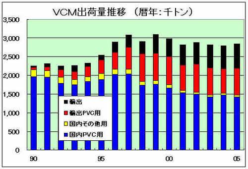 Vcm1_1